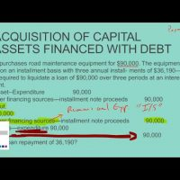 Capital asset under governmental accounting CPA exam FAR