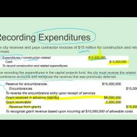 capital project fund example cpa exam FAR governmental accounting default