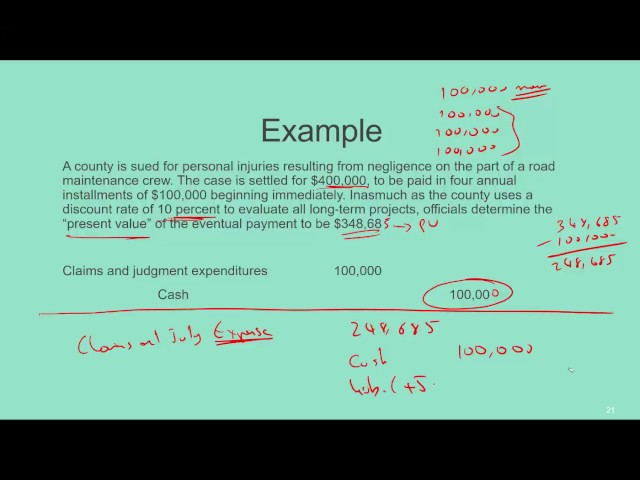Accounting assumptions and principles-Ch 2 p 3-Intermediate