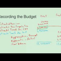 Debt Service fund CPA exam FAR  governmental accounting