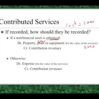 Contribution of services to not for profit organization CPA exam FAR default