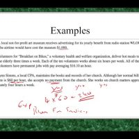 Contribution of services to not for profit organization CPA exam FAR example default