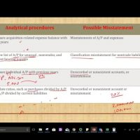 Analytical procedures for acqquisition and payment cycle CPA exam Auditing Course default