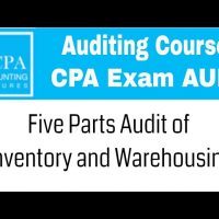 Five parts audit of inventory and warehousing cycle  CPA exam Auditing Course