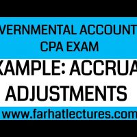 Adjusting Journal Entries example Financial Accounting CPA exan