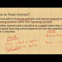 Cash Flow statement for proprietary Funds Government Accounting CPA Exam FAR