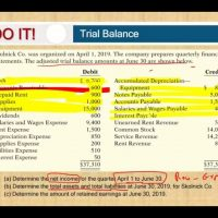 Preparing financial statements Example financial accounting CPA exam default