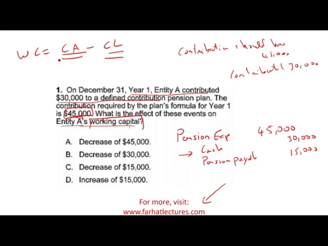 CPA Practice questions | Defined Pension Plan | Intermediate